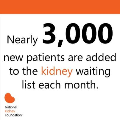3,000 new patients are added to the kidney waiting list each month
